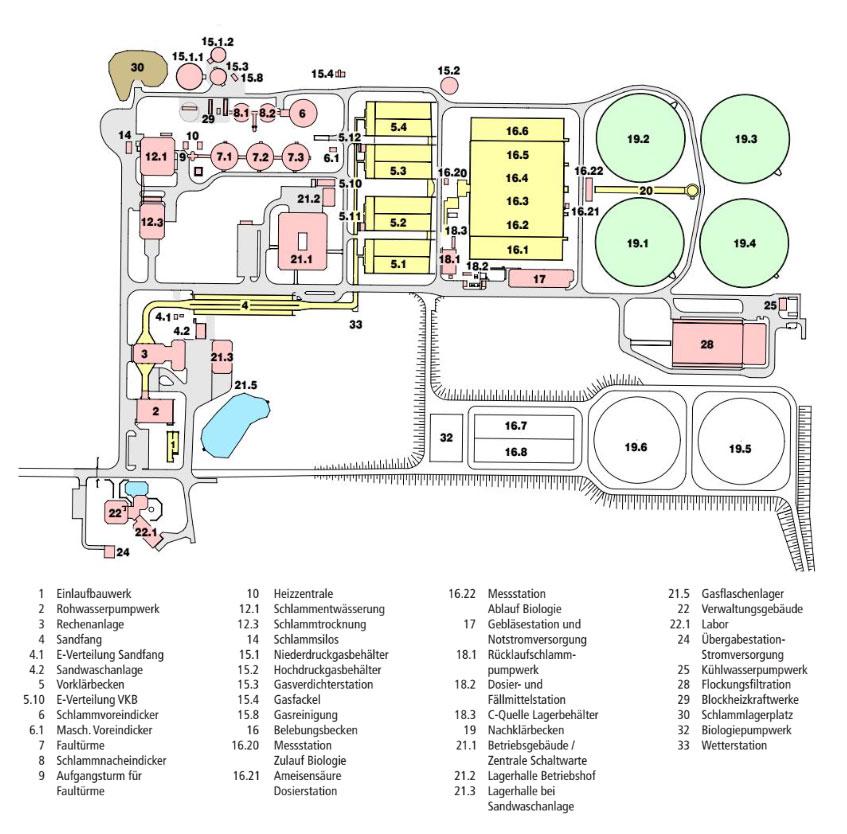 Betriebsbereich der Kläranlage Forchheim